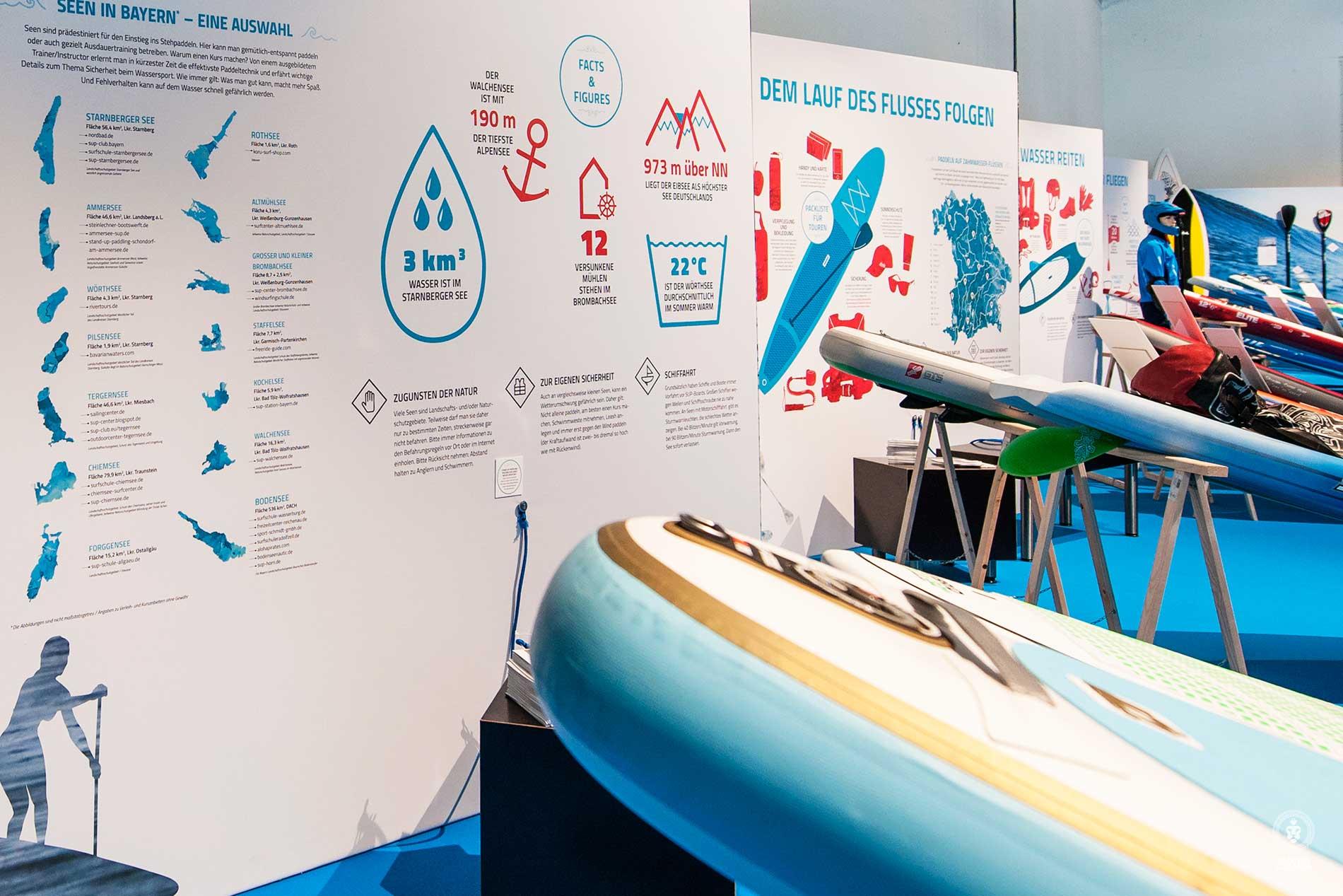 Janina-Lermer-GestaltungImRaum-Interiordesign-Infografik-SUP-Welt-World-Planke