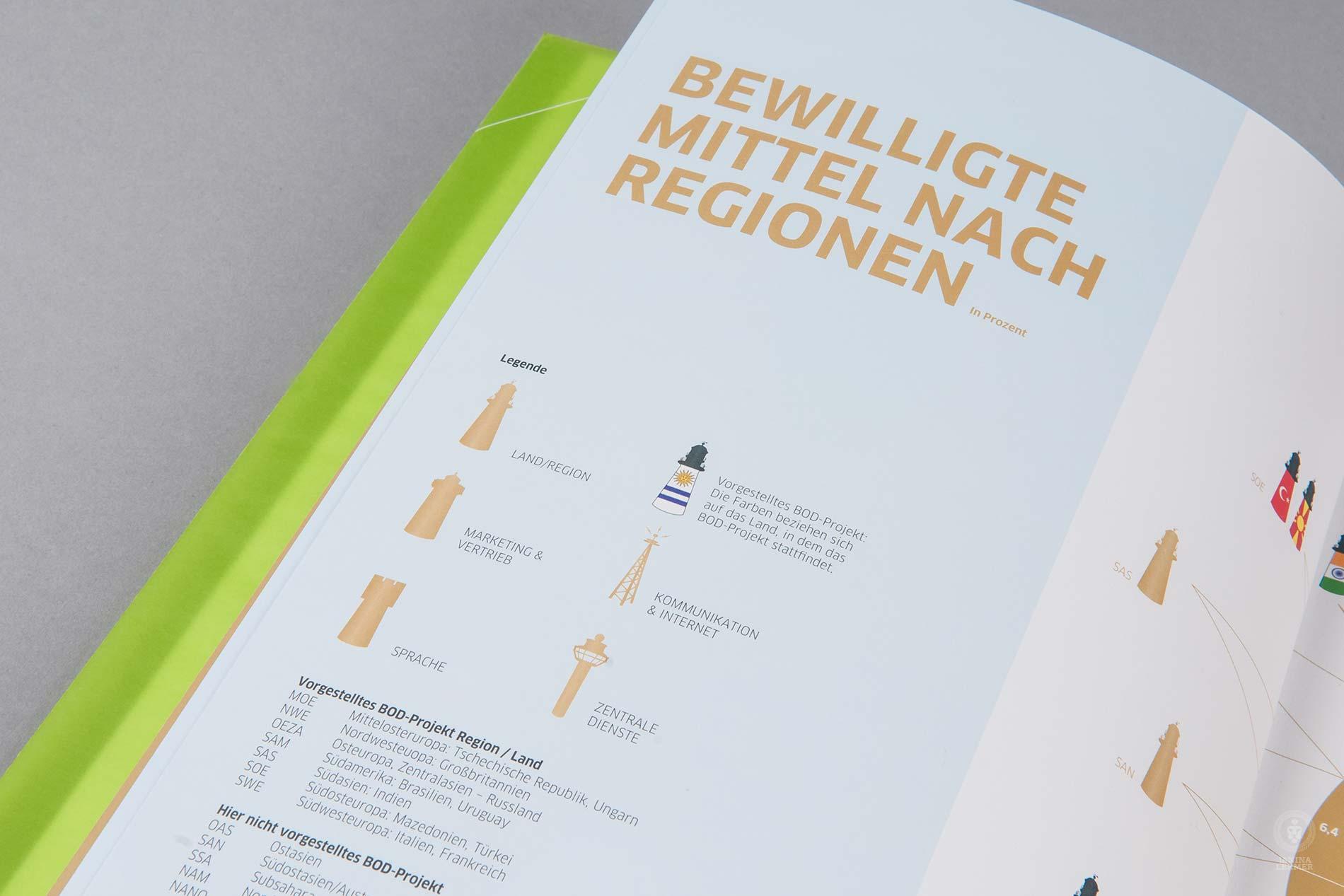 Janina-Lermer-Buchgestaltung-Magazingestaltung-Editorialdesign-Infografik-Lighthouse-optic-Goethe_Institut